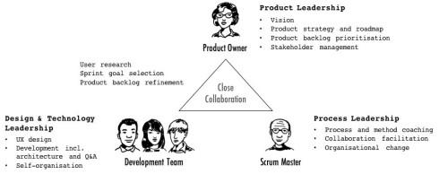 scrum product team.jpg
